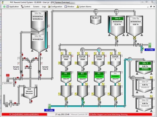 معرفی مقطع کارشناسی ارشد مهندسی برق گرایش کنترل