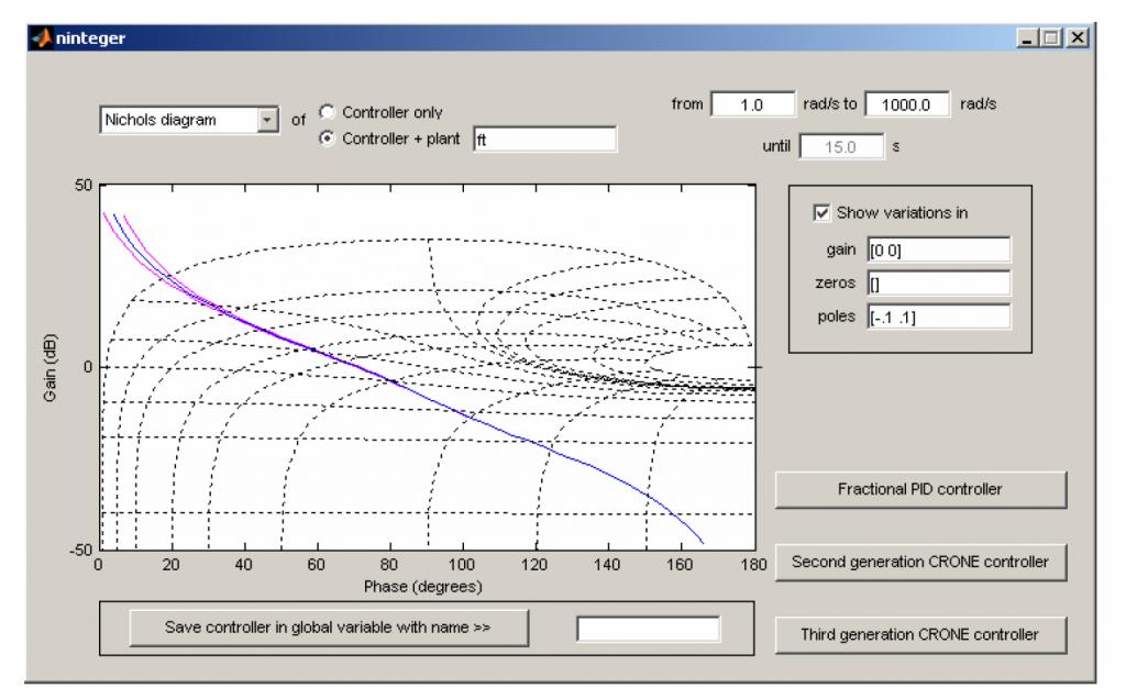 تولباکس شبیه سازی سیستم ها و کنترل کننده های مرتبه کسری در محیط سیمولینک متلب به همراه راهنمای استفاده از آن